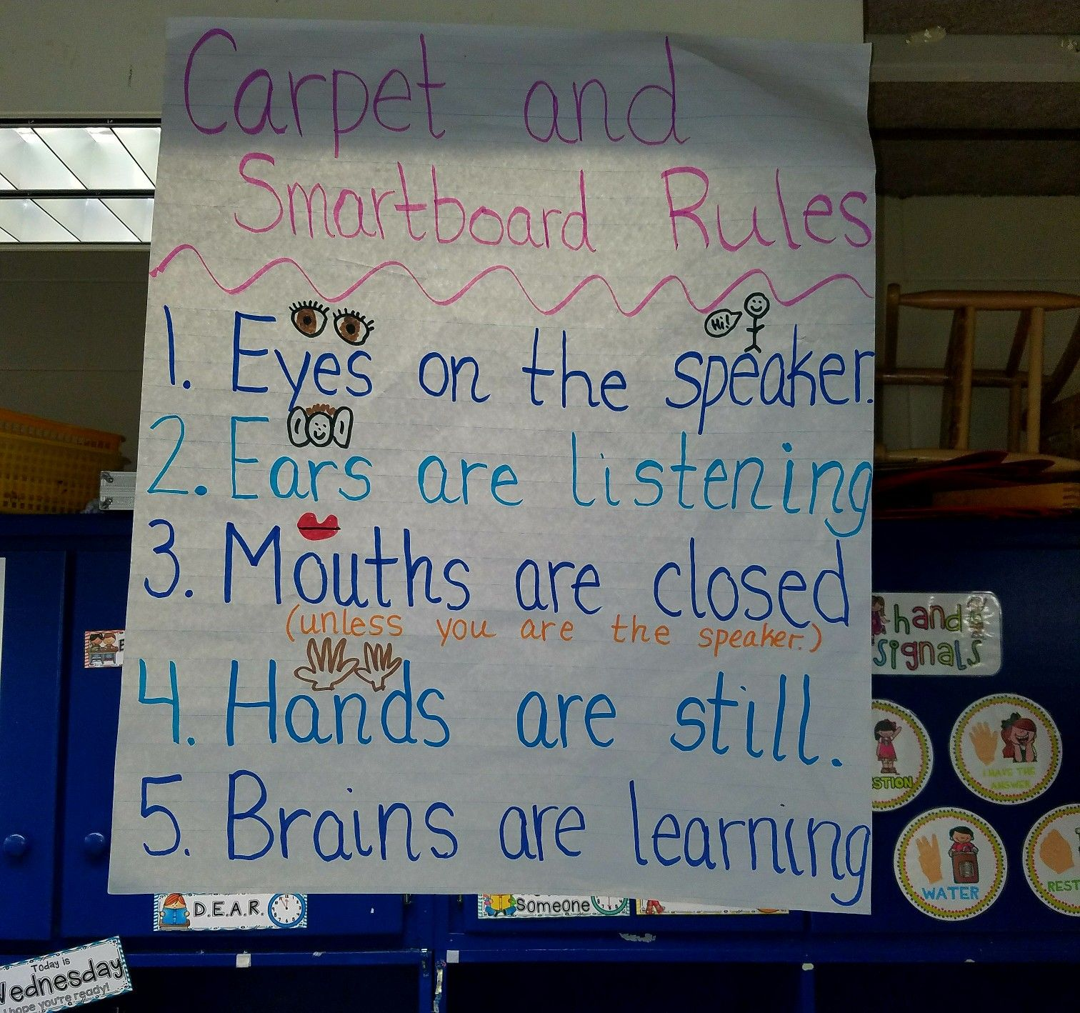 Carpet And Smartboard Rules Anchor Chart For First Grade Create In The Beginning Of School To Establish Routines Anchor Charts Smart Board Beginning Of School