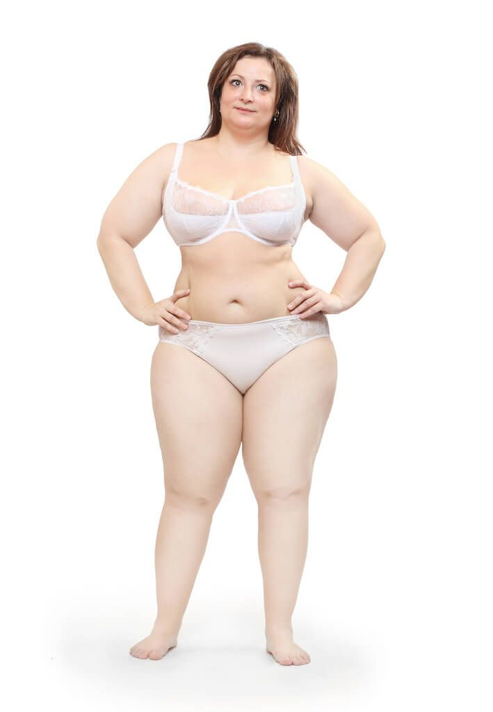Plus Size Customers Are Not All Alike: Sizing and Grading Issues ...