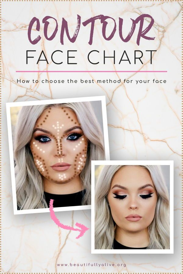 Photo of Contour Face Chart: How to Choose the Best Method for Your Face Shape