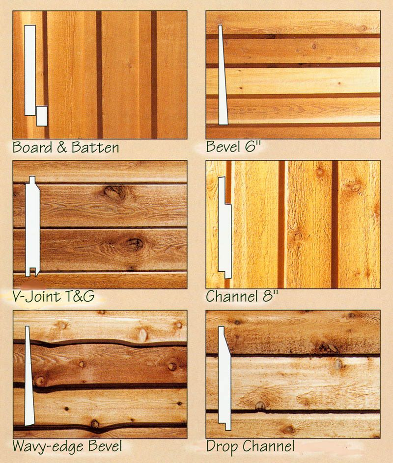 Cedar siding types 380 south st pinterest siding for Types of wood siding for houses