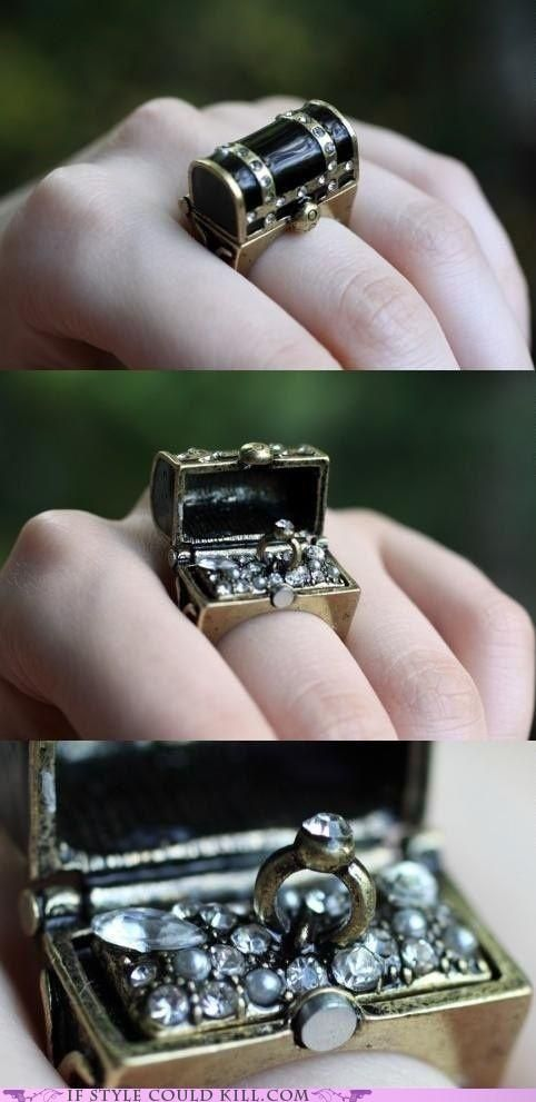Ring within a ring....