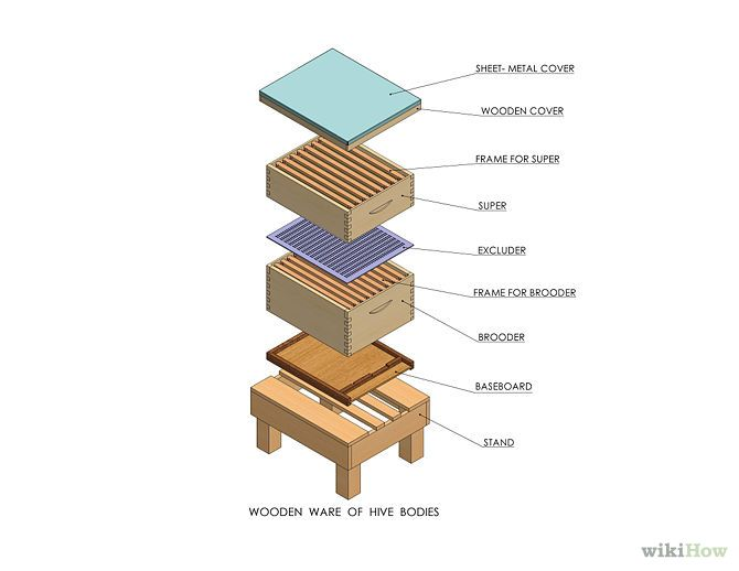 Make a honey bee box bee boxes bees and bee keeping for How to build box steps