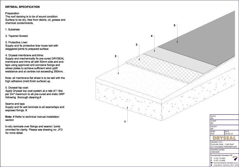 Flat Concrete Roof Construction Details