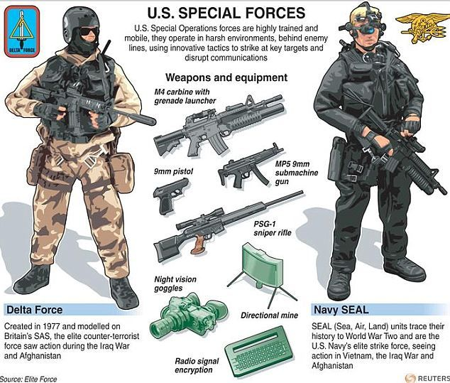 abbastanza US Special Forces | Special OPS | Pinterest | Special forces KY99