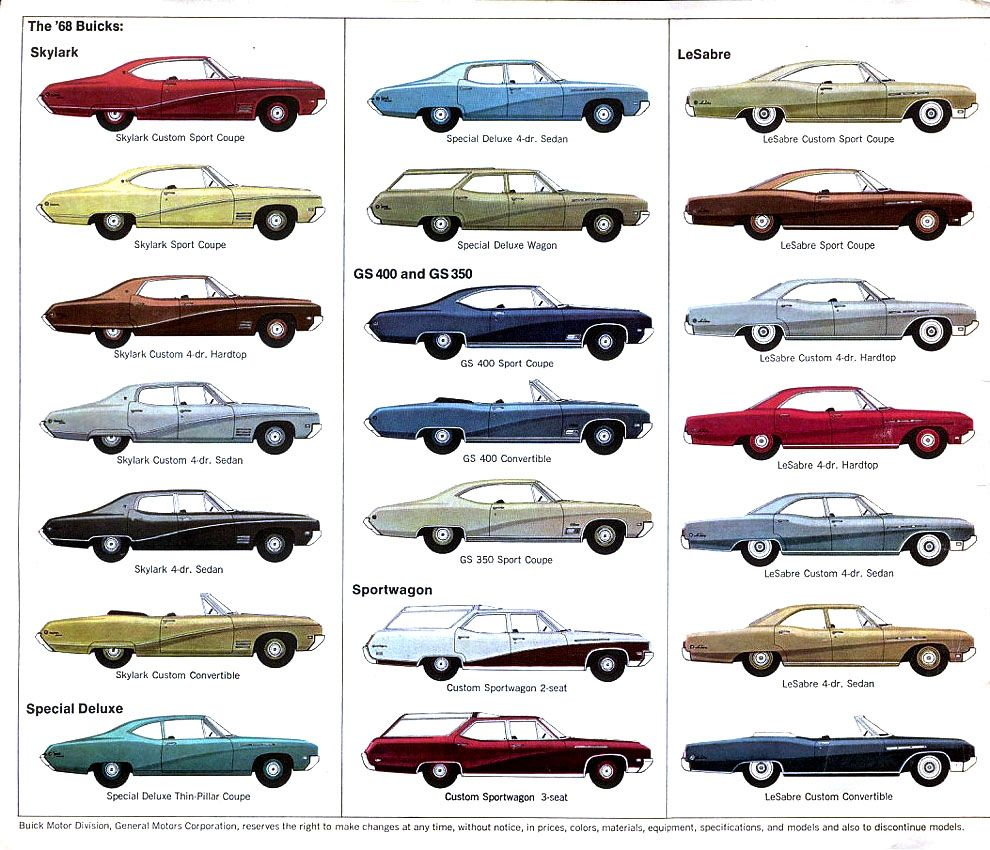 every buick model ever made! #buick list | becker buick gmc fun