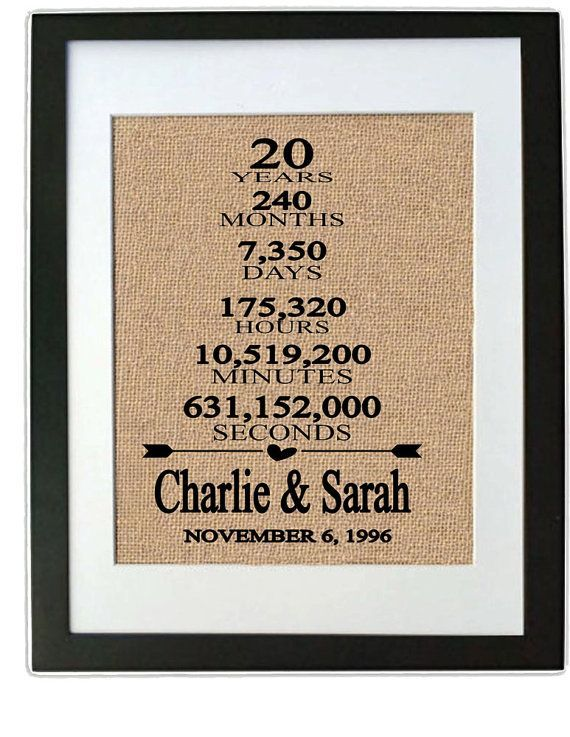20 Year Wedding Anniversary 20th Anniversary Gift 20 Years #20thanniversarywedding