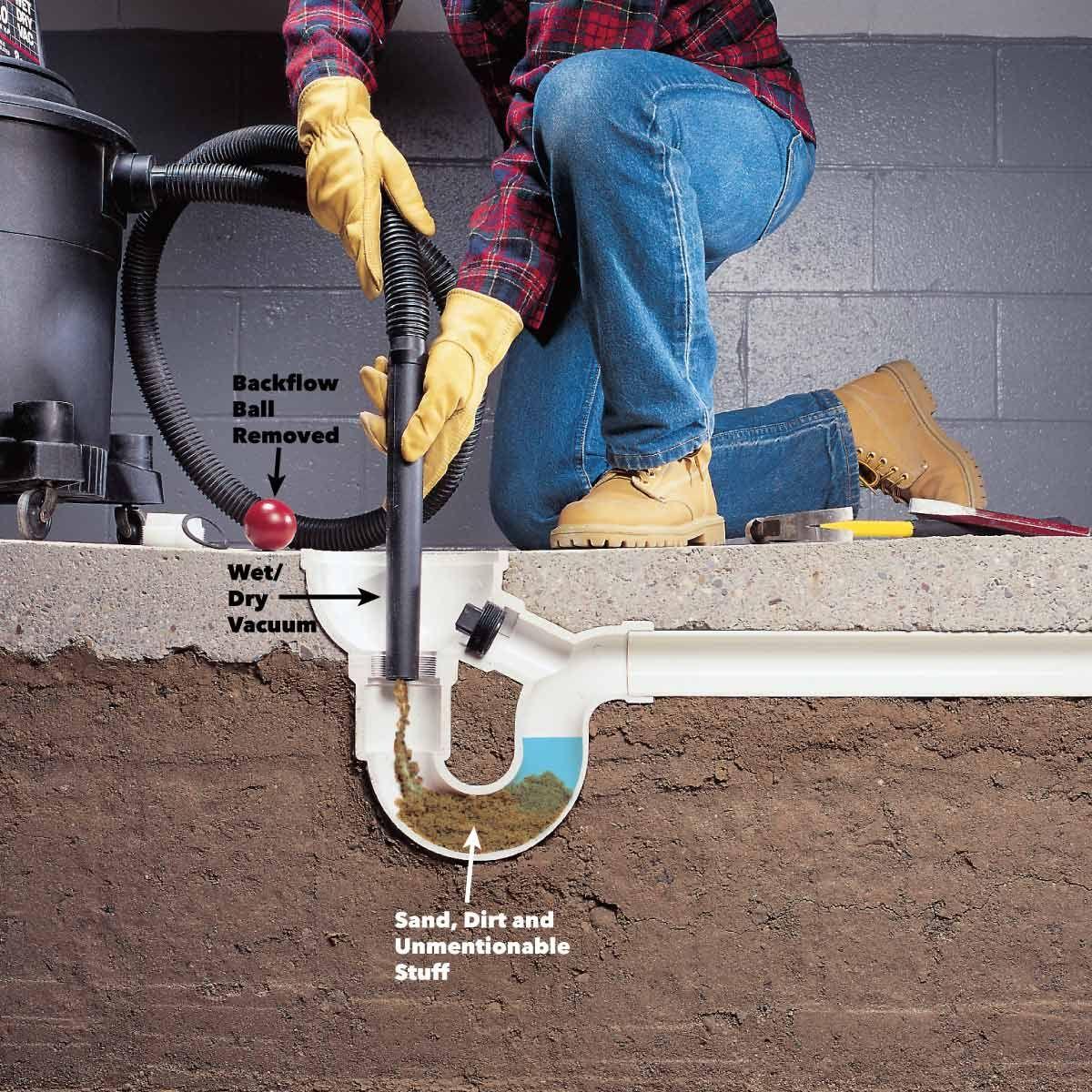 How to Unclog a Drain Floor drains, Drain repair, Drain