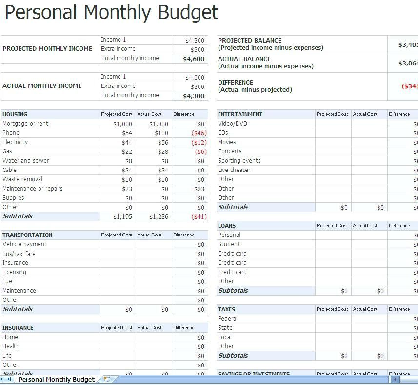 budget planner spreadsheet template uk Budget planning