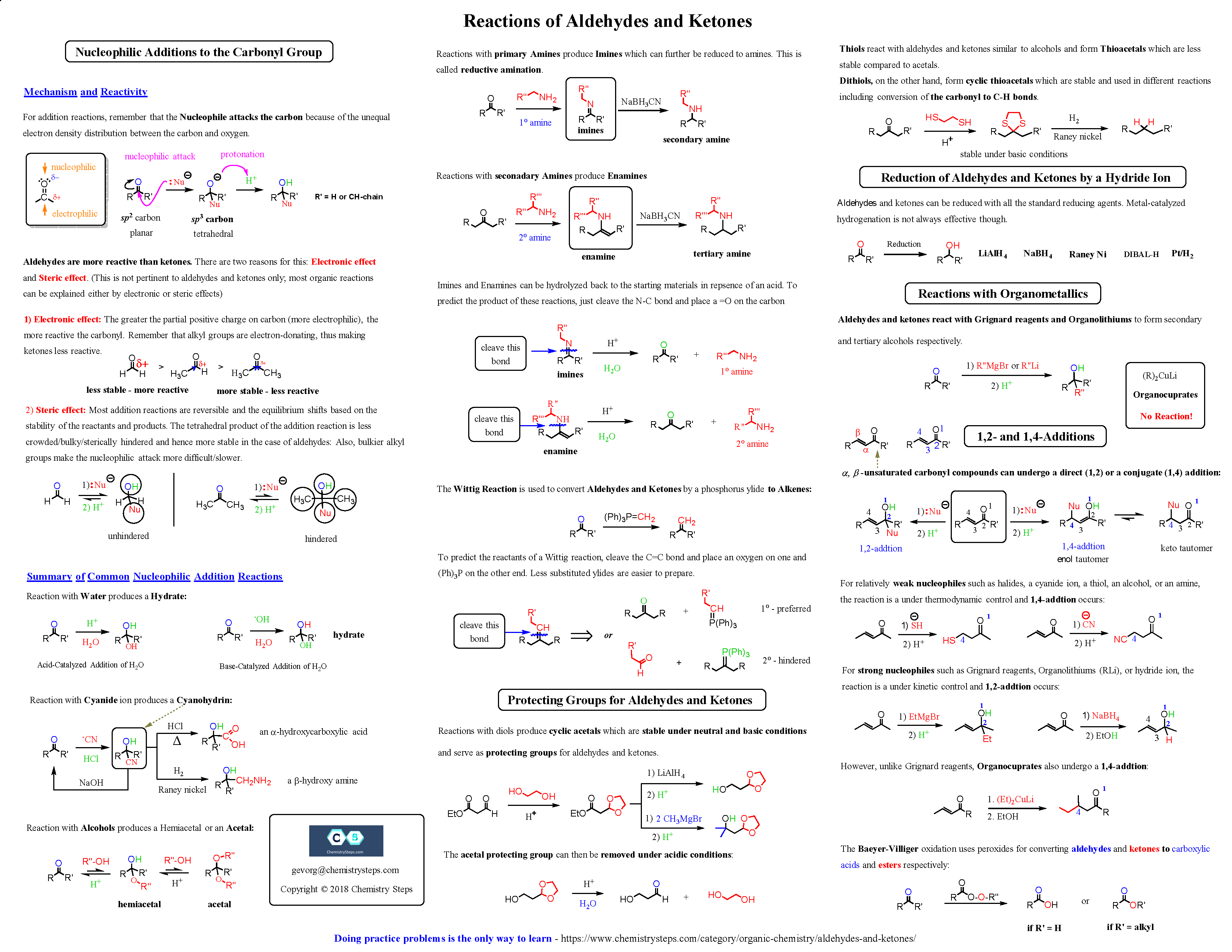 Worksheet 2 Synthesis Reactions