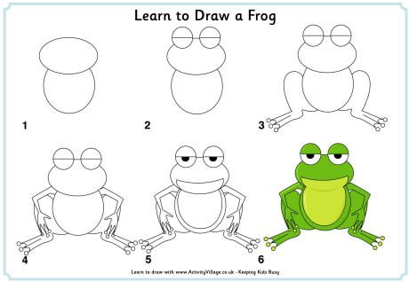 Learn To Draw A Frog With Images Draw Animals For Kids