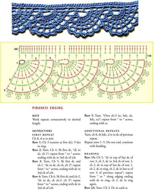 Crochet patterns in Yarn Barn Forum | CROCHET | Pinterest ...