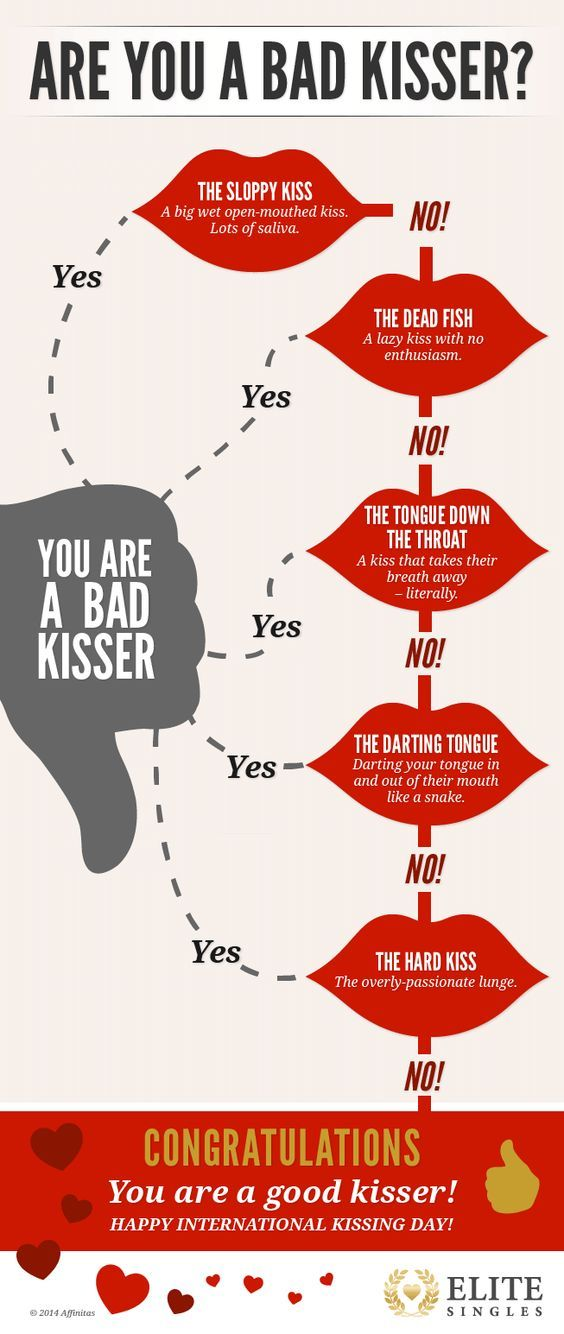 Are You A Bad Kisser The Answer S In This Infographic Good