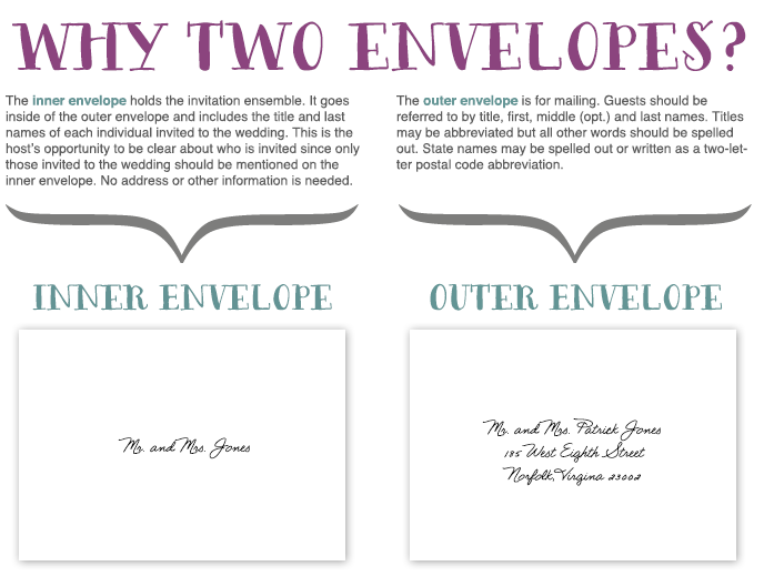 Inner And Outer Envelopes Explained Wedding Ideas