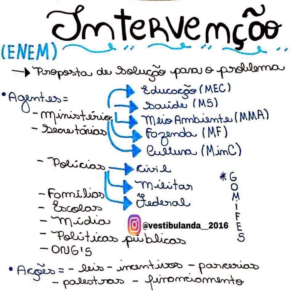 Pin De Maria Beatriz Em Estudos Estudos Para O Enem Cronograma