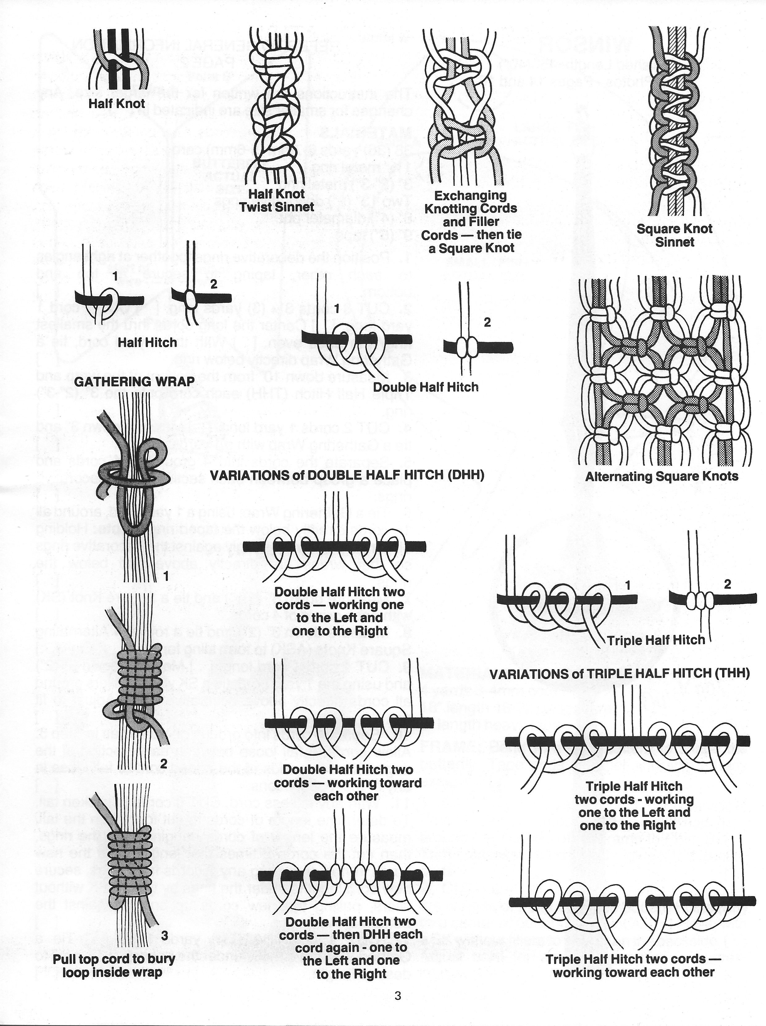 A Primer Of Macrame Knots 1970s Macrame Reference Book Pdf With