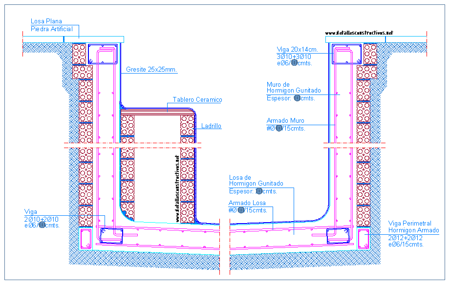 Detalle constructivo piscina gunitada buscar con google for Diseno y construccion de piscinas de hormigon