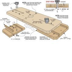 Handy router fluting jig woodsmith tips pinterest handy router fluting jig woodsmith tips greentooth Gallery