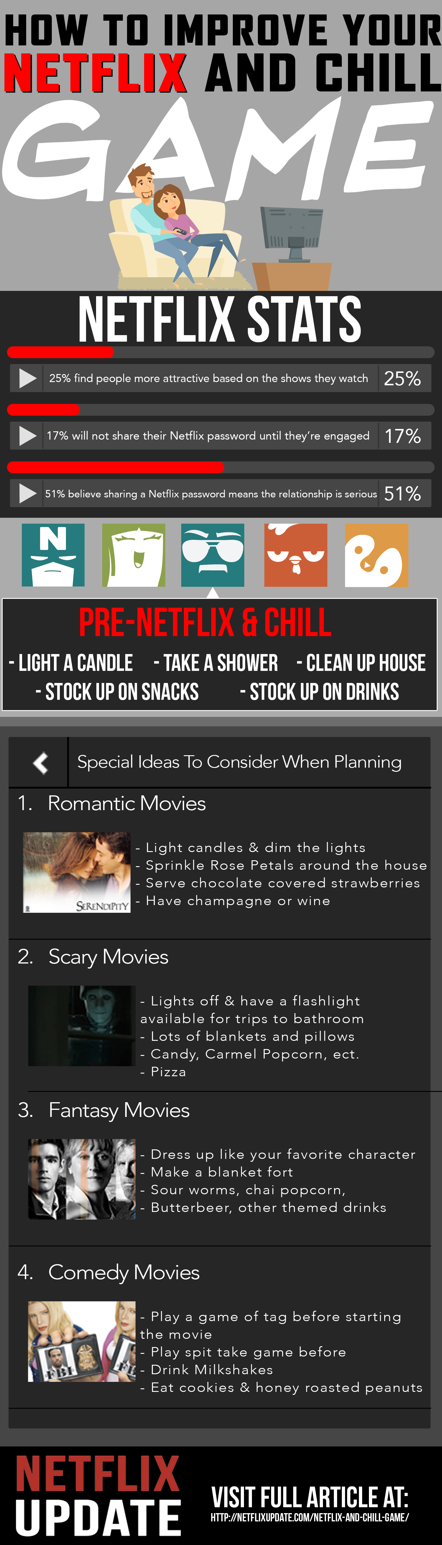 Happy Valentine's Day! Up your Netflix Game with these