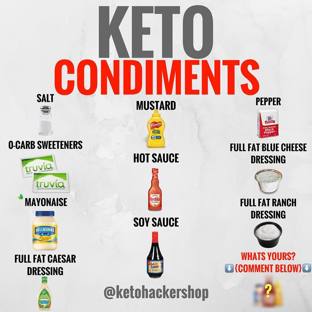 condiments you can useon keto diet
