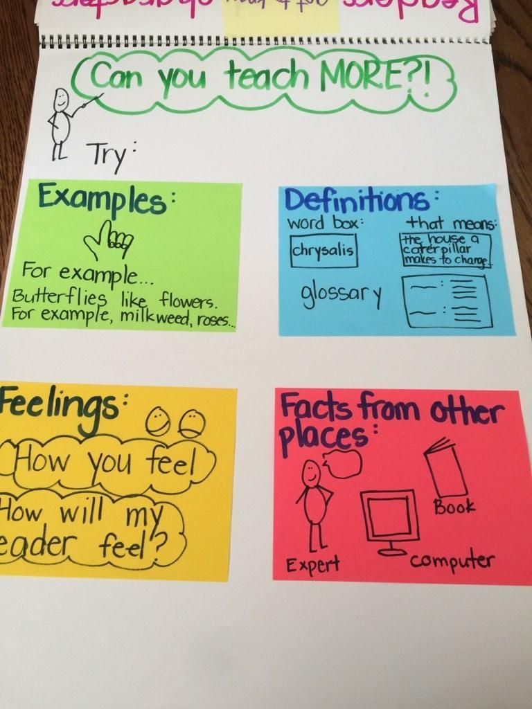 Strategies to elaborate in informational writing | K-2