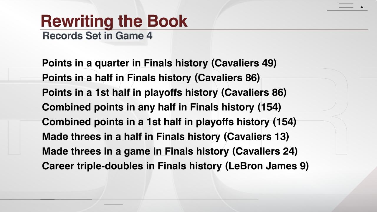 Cleveland Cavaliers Basketball Cavaliers News Scores Stats Rumors More Cleveland Cavaliers Basketball Cleveland Cavaliers Cleveland Cavs
