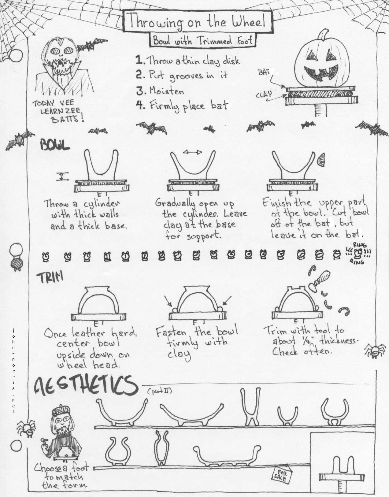 Working Clay Worksheet