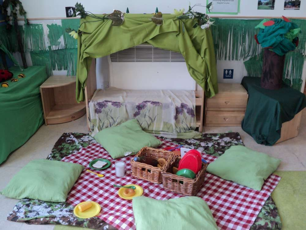 Role playing ideas for the bedroom role play area google for Role playing ideas for couples in the bedroom