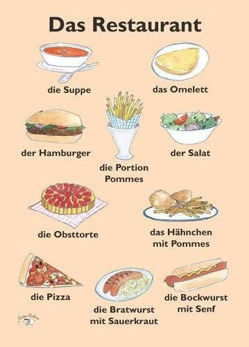 Poster (A3) - Das Restaurant | Learn german, Restaurants and Learning