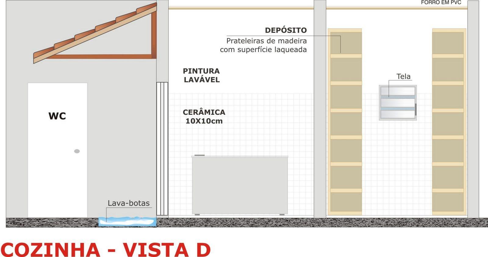 Croquis Projeto Pequena Cozinha Industrial Cozinhas Pinterest