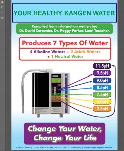 What Are The Different Kangen Waters Kangen Water Kangen Kangen Water Machine