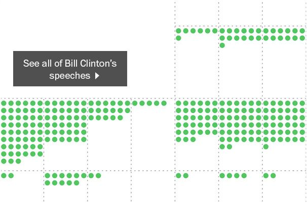 The Clintons: From 'dead broke' to multimillionaires
