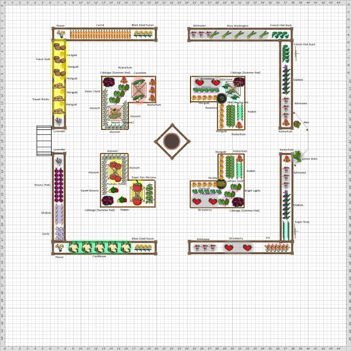 herb garden design layouts with focal point in the summer   garden design ideas potager layout and focal point how herb design ...