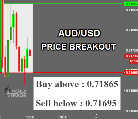 Aud forex trading hours