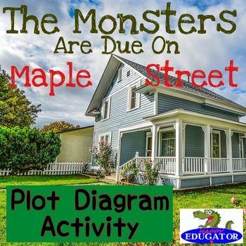 The Monsters Are Due On Maple Street Plot Diagram Activity By Happyedugator Plot Diagram Activities Plot Diagram Writing Response