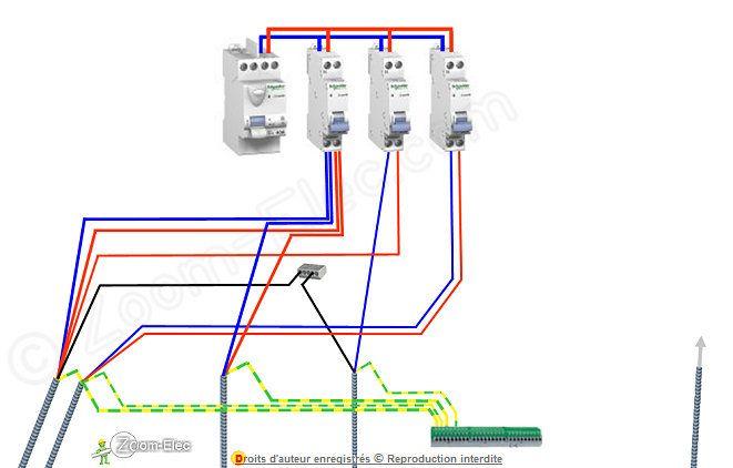Tableau electrique  circuits chambre, électricité chambre