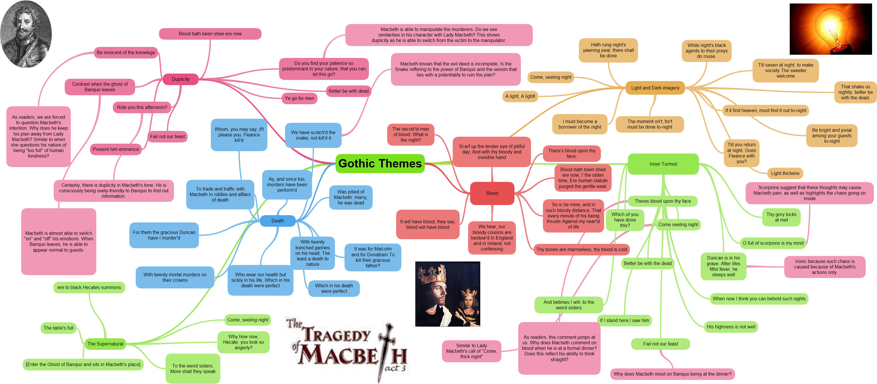 Macbeth Act 3 Revision Quotes
