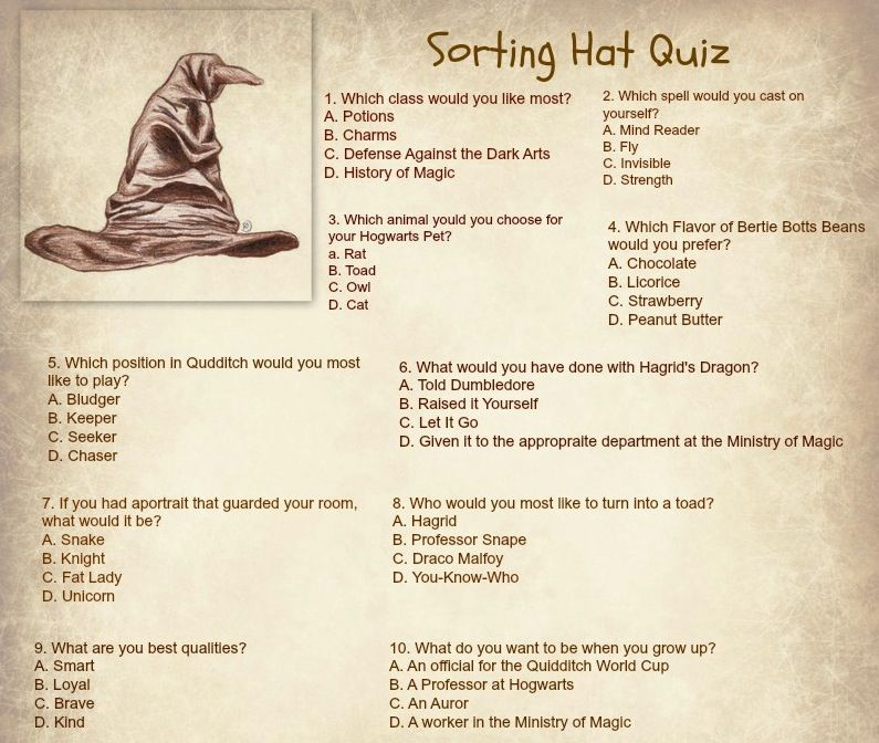 Sorting Hat Quiz Harry Potter Party Pinterest Sorting hat