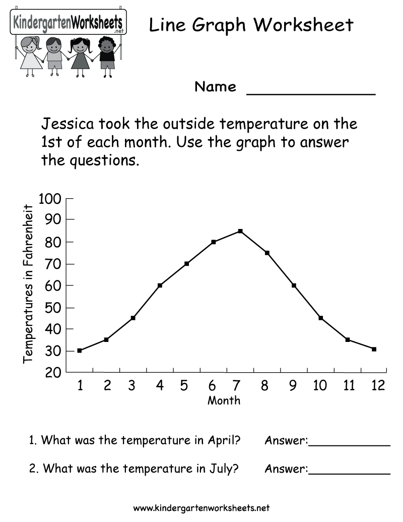 Line Graph Worksheet - Free Kindergarten Math Worksheet for Kids   Line  graph worksheets [ 1035 x 800 Pixel ]