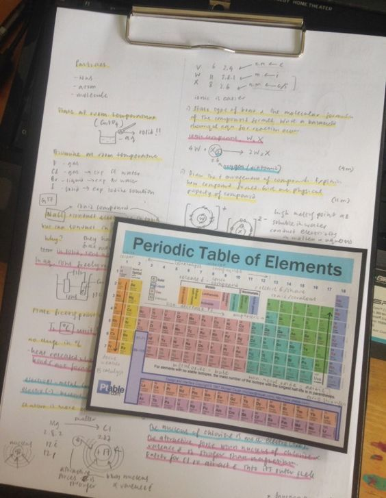 Spm Chemistry Tips 1 Print Your Own Periodic Table Would Help When