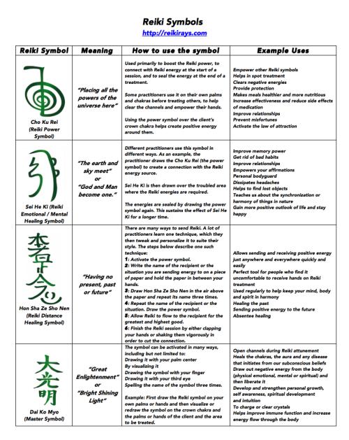 Reiki Symbol Meaning Choice Image Free Symbol Design Online