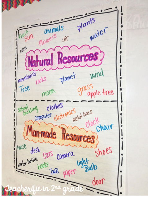 Teacherific: Earth Materials and Natural Resources | Science