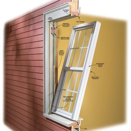 How To Install Vinyl Replacement Windows Diy Window Replacement Vinyl Replacement Windows Diy Window