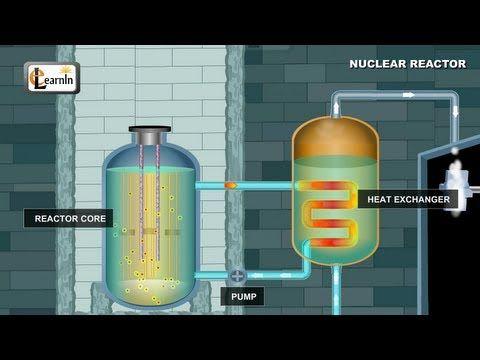 Nuclear Reactor Understanding How It Works Physics Elearnin Nuclear Reactor Physics Nuclear Energy