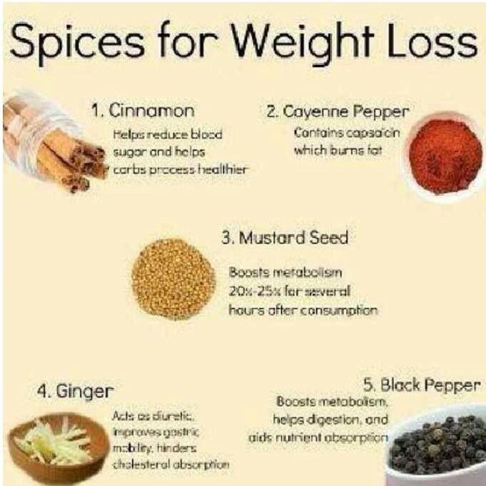 The secret weight loss pills