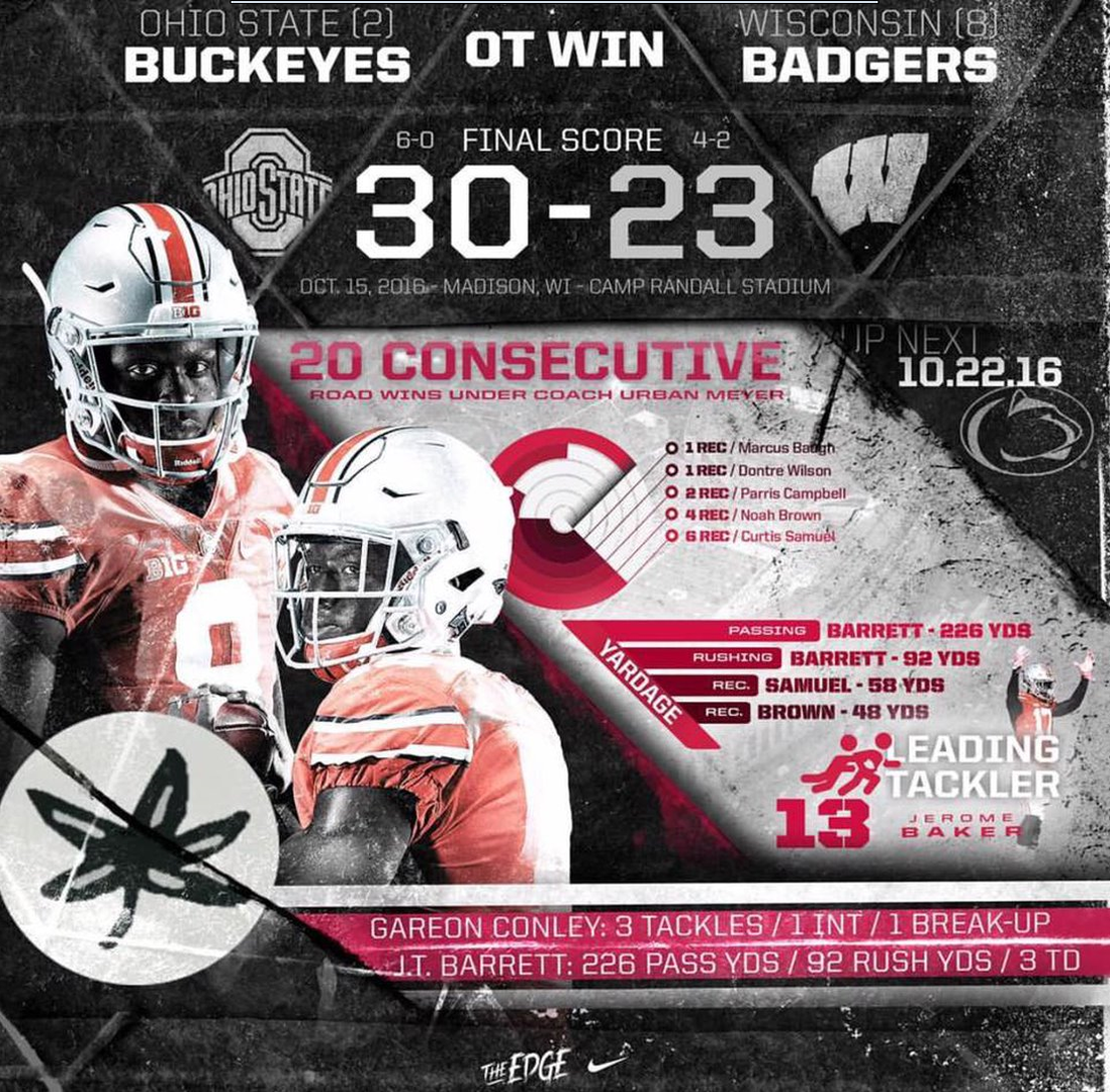 10-15-2016 GAME #6 THE VS. WISCONSIN FINAL SCORE.