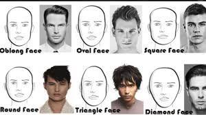 Image Result For Oblong Vs Oval Face Shape Oblong Face