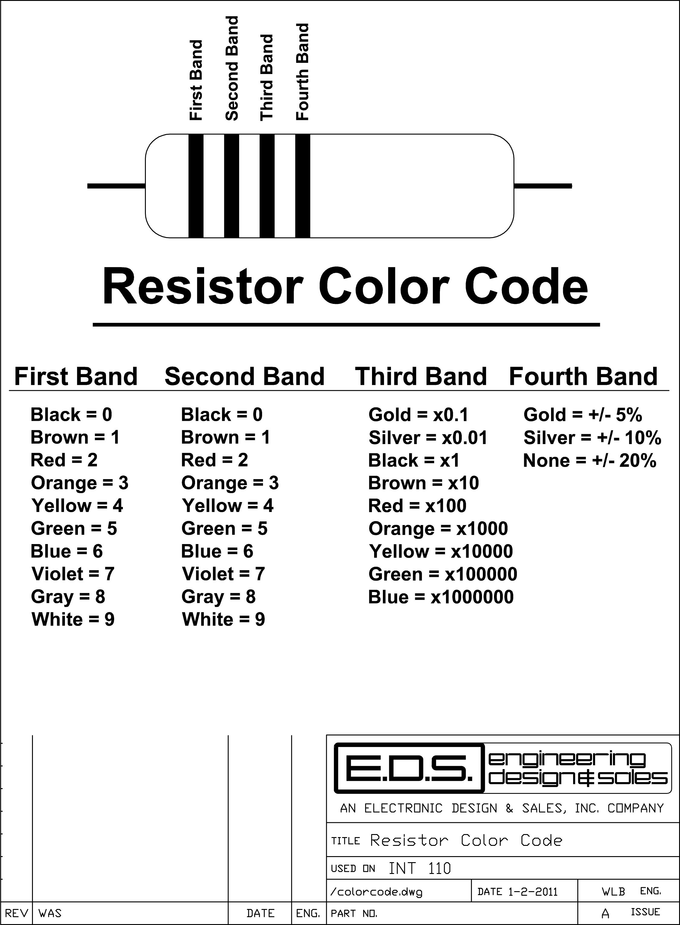 A Chart For Reading Resistor Color Codes