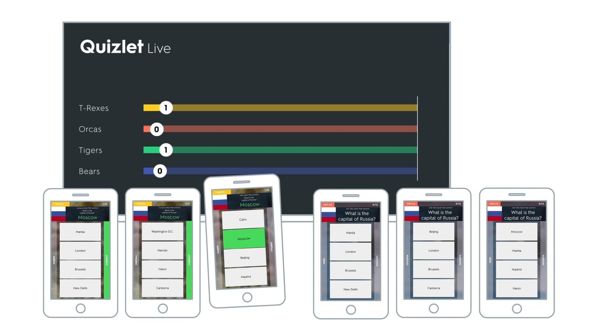 Quizlet Live: Instant Classroom Engagement