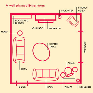 Feng Shui Living Room Layout