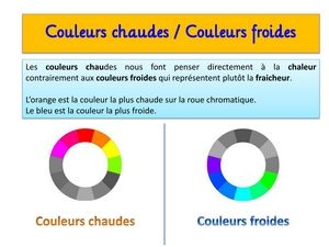 Beautiful Couleur Chaude Couleur Froide Photos - lalawgroup.us ...